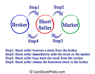 sprzedajcie, krótki