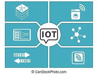 spullen, concept., (iot), internet