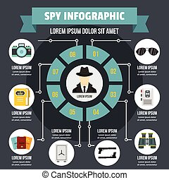 Spy infographic concept, flat style - Spy infographic banner...