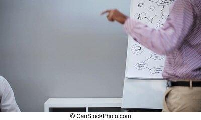 squadra affari, con, piano, a, presentazione