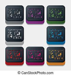 square button: chart