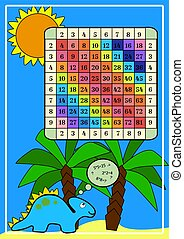 Square multiplication. Colorful table for multiplying mathematics with dino. Print poster for educational material pupils at school. Brontosaurus learns to count. Landscape of the island of dinosaur