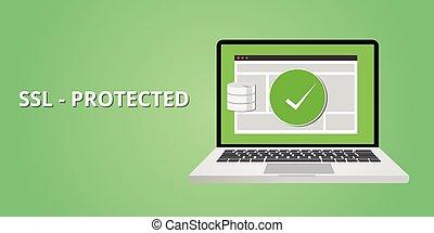 ssl, 証明される, 保護