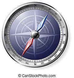 stål, kompass