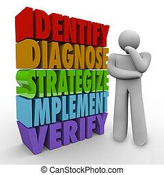 stænder, diagnosticere, verificer, løser, løsning, ...