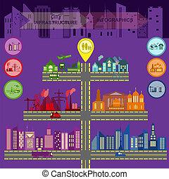stadt, infrastruktur, satz, elemente