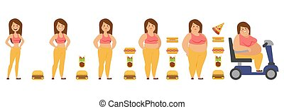 Stages of obesity process vector illustration, woman cartoon character body transformation to overweight obese person in carriage.