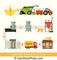 Stages of production of bread, growing cereals, harvesting, bakery equipment, delivery to shop vector Illustration on a white background