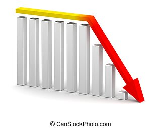 A bar chart showing stagnation, and then bankruptcy