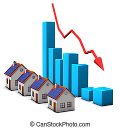 Stagnation Real Estate - Real estates with declining chart...