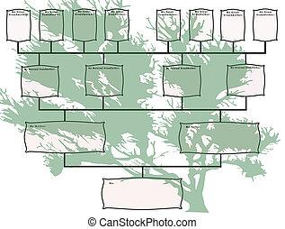 stamträd, kartlägga, med, grönt träd