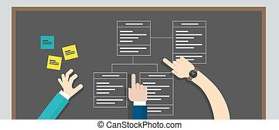 stand, diagram, uml, verenigd, modellering, taal