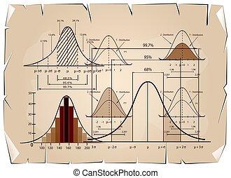 standaard, afwijking, diagram, met, staal, grootte, tabel