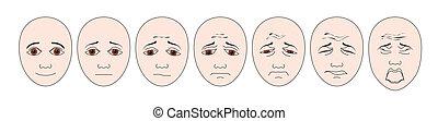 standaard, pediatric, pijn, gezichten, schub