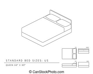 Standard bed sizes of us (United States of America) Queen...