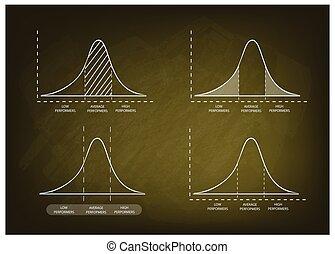 Standard Deviation Diagram Graph on Chalkboard Background
