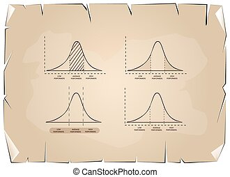 Standard Deviation Diagram Graph on Old Paper Background