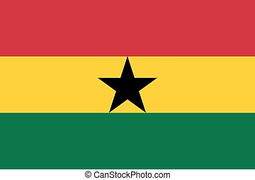 Standard Proportions for Ghana Flag
