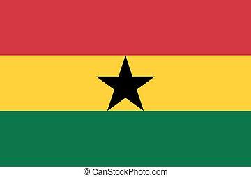 Standard Proportions for Ghana Flag