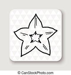 Star fruit doodle
