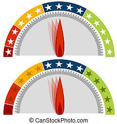 Star Rating Gauge - An image of a star rating gauge set.