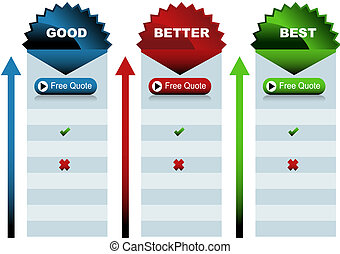 Starburst Good Better Best Chart - An image of a good better...