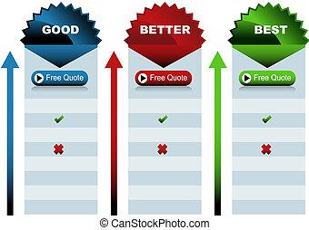 Starburst Good Better Best Chart - An image of a good better...