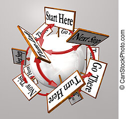 Start Here Signs Directions Confusing Route Map Sphere - A...