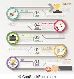 Startup Development Stages Flowchart