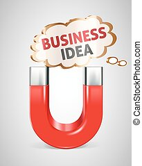 Startup Ideas Thought Cloud Brainstorm New Business Company Launch