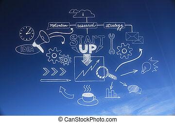 Startup sketch on sky background