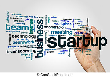 Startup word cloud concept