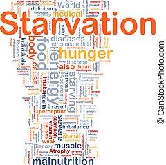Starvation background concept - Background concept wordcloud...
