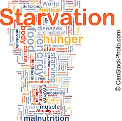 Starvation background concept - Background concept wordcloud...