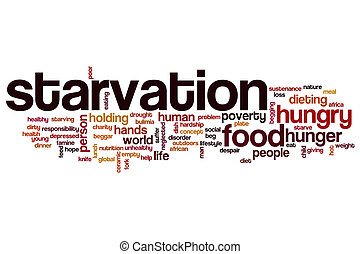 Starvation word cloud concept
