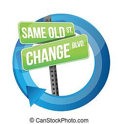stary, tak samo, znak, zmiana, droga, cykl