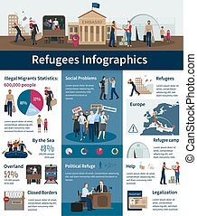 stateless, refugees, infographics