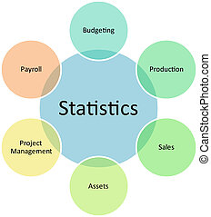 statistica, affari, diagramma