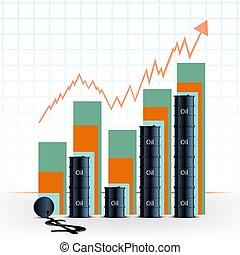 statistica, grafico, oil., costo, crescita, ex, barile, casato