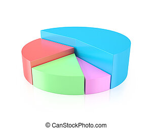 Statistical analysis, tax, business growth concept colorful pie chart isolated on a white background with reflection.