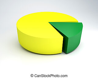 Statistics graph, 3d render
