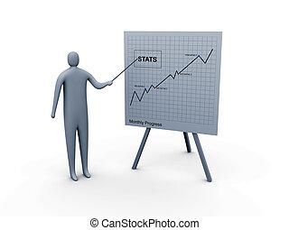 Statistics presentation.