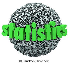 Statistics Word Percentage Sign Sphere Ball Stats - ...