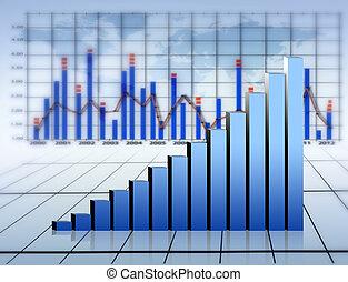 stats, wykres
