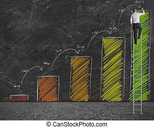 statystyka, prevision