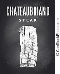 Steak, Chalkboard. Poster with steak silhouette, text Chateaubriand, Steak. Typography kitchen poster template for meat business - shop, market, restaurant. Chalkboard background. Vector Illustration