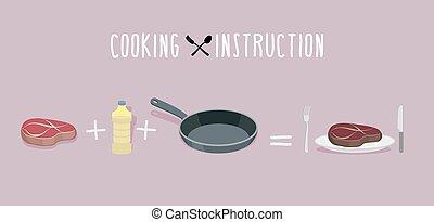 steak., cocina, instrucción, carne, en, un, freír, pan., freír, tocino, para, lunch., preheat, el, sartén, verter, aceite, y, puesto, el, lomo, meat., infographics, pasos, prescripción, chop., carne, con, blood., manual, para, cooks., cutlery:, cuchillo, y, fork., bon, appétit., vector, ilustración