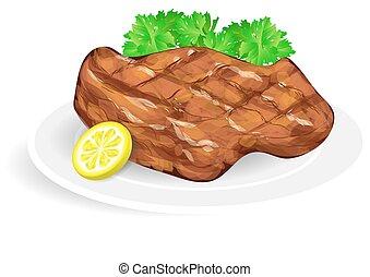 steak on a white plate
