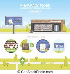 stedelijke , apotheek, facade, verkoop, drugs, ruimte, pills...