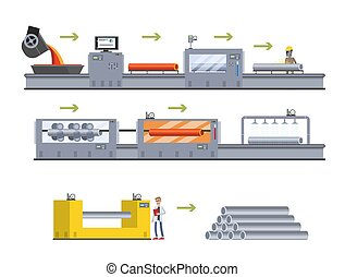 Steel or metal production process. Metallurgy industry
